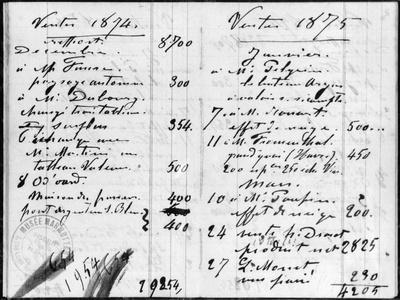 Double Page from Monet's Account Book Detailing the Sales of His Paintings, December 1874-March1875