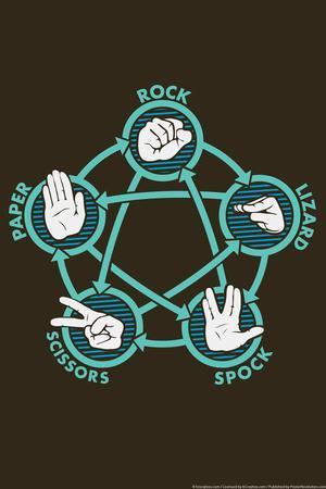 Rock Paper Scissors Lizard Spock Snorg Tees Plastic Sign