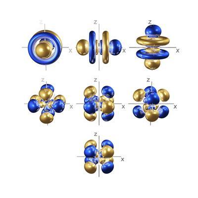 5f Electron Orbitals, Cubic Set