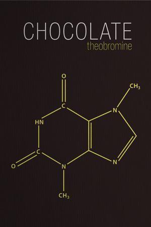 Chocolate (Theobromine) Molecule Plastic Sign