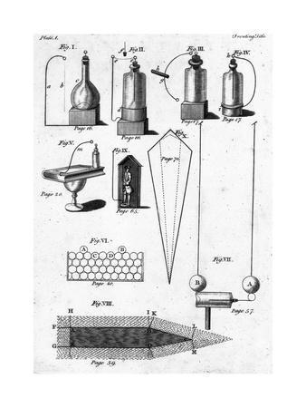 Benjamin Franklin's Electrical Apparatus