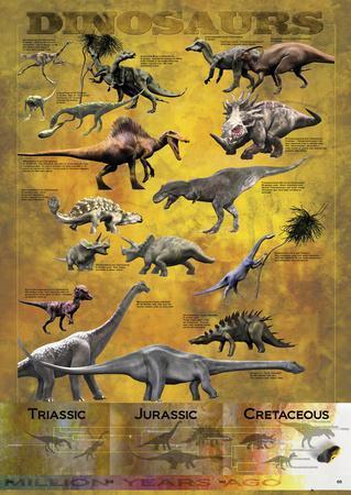 Dinosaurs Chart