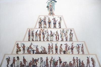 Table Showing the Social Organization of the Maya