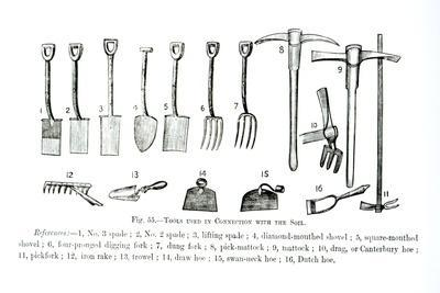 Tools Used in Connection with the Soil, from 'The Fruit Grower's Guide' Published C.1897-1905
