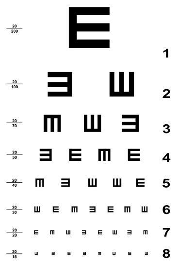 Eye Test Chart Prints by oriontrail2 at AllPosters.com