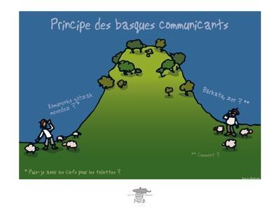 Pays B. - Basques communicants