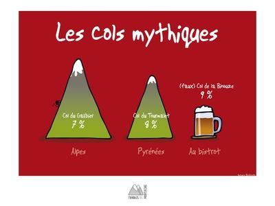 Fondus de montagne - Cols mythiques