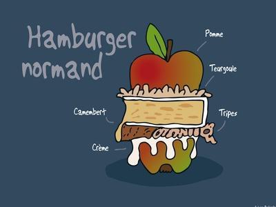 Heula. Hamburger normand