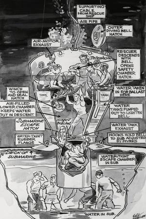 Illustration of Work Efforts for Navy Submarine