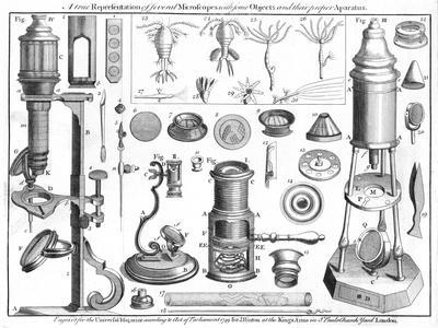 Microscopes and Microscopical Objects, 1750