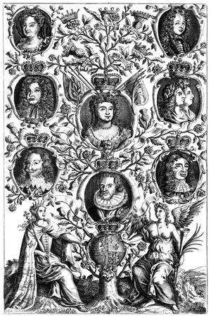 Queen Anne's (1665-171) Family Tree