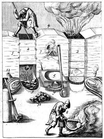 Blast Furnaces, 1683