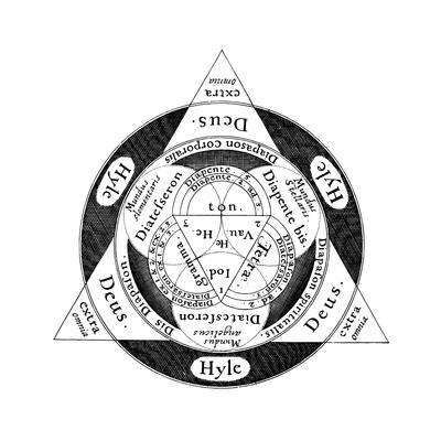 The Divine Harmony of the Microcosm and the Macrososm, C1617