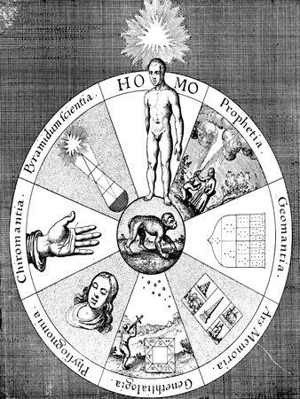 Synopsis of the Diviner's Arts, 1617-1619