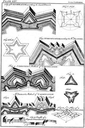 Designs of Fortifications, 1764