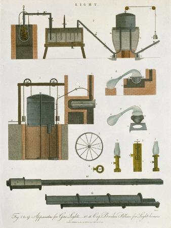 Gas Lighting, 1814