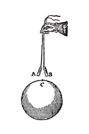 Magnetism, 1600