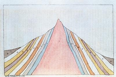 Cross-Section of the Brocken, Harz Mountains, Germany, Showing Geological Strata, 1823