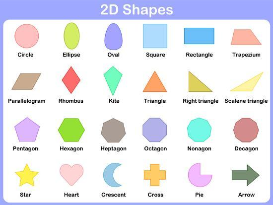 Learning The Shapes For Kids Prints By Aekikuis At