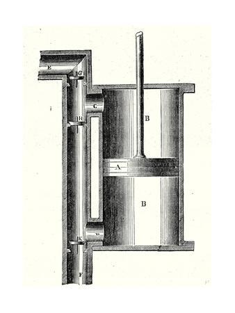 A Single Acting Cylinder of a Steam Engine
