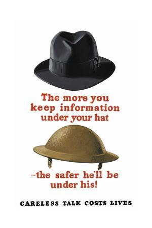 Vintage World Ware II Poster Featuring a Fedora and an Army Helmet