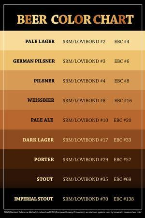 Beer Brewers Reference Chart Print