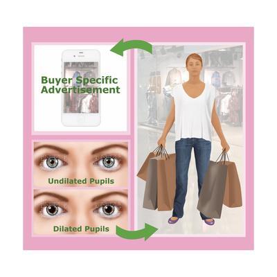 Eye-Tracking Technology, Illustration