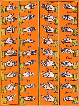 Medieval Dactylonomy, Finger Counting