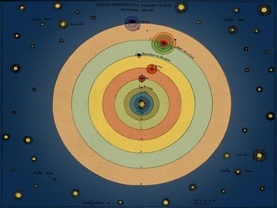 Otto von Guericke's Solar System, 1670s