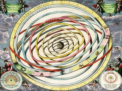 Planetary Orbits, Harmonia Macrocosmica, 1660