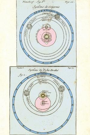 Cosmologies of Copernicus And Tycho
