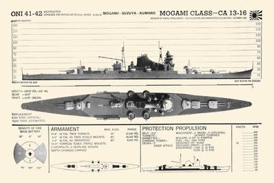 Mogami Class-CA 13-16