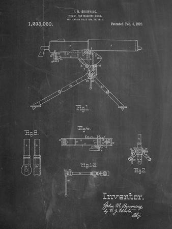 Mount for Machine Gun Patent