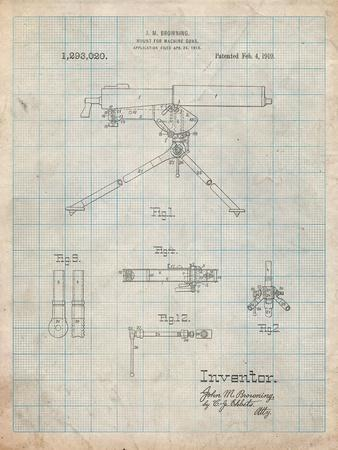 Mount for Machine Gun Patent