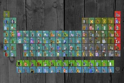License Plate - Periodic Table