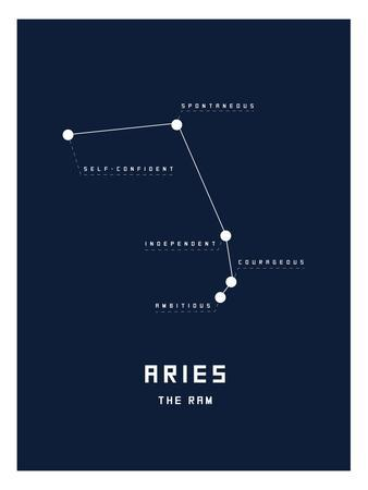 Astrology Chart Aries