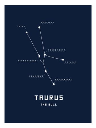 Astrology Chart Taurus