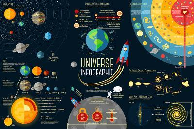 Set of Universe Infographics - Solar System, Planets Comparison, Sun and Moon Facts, Space Junk Mad
