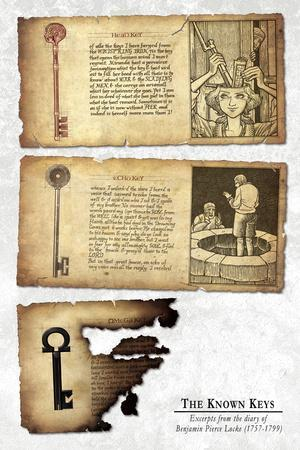 Locke and Key: Volume 1 Welcome to Lovecraft - Bonus Material