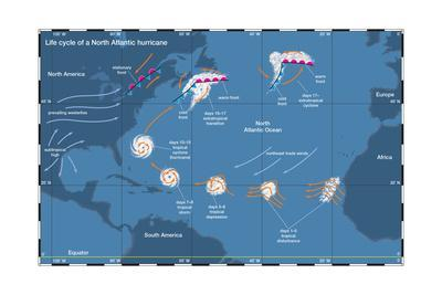Life Cycle of a North Atlantic Hurricane. Tropical Cyclone, Atmosphere, Climate, Earth Sciences