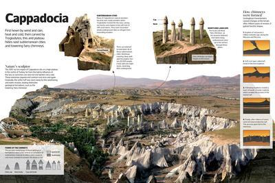 Infographic of Cappadocia (Turkey), an Arid Plateau with Unique Geological Formations in the World