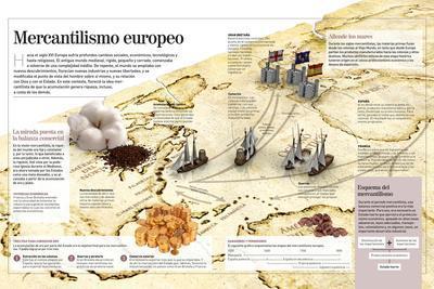 Infografía Del Mercantilismo Europeo
