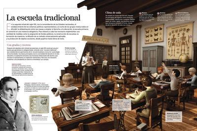 Infografía Sobre La Educación, a Partir Del Siglo XIX, (Evolución De Escuela Lasalliana)