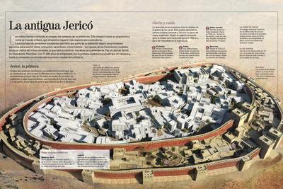 Infografía Sobre Jericó (9000 A.C.), En Cisjordania, Primer Asentamiento Humano Amurallado