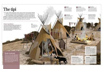 Infographic About the Tipi, Refuge Tent Used by North-American Indians as a House in the 1500S