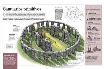 Infografía Acerca De Los Santuarios Primitivos, Haciendo Hincapié En Stonehenge Y Göbekli Tepe
