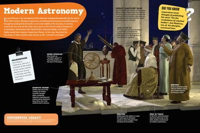 Infographic of the Revolution in the Field of Astronomy in the Late Fifteenth Century, Copernicus