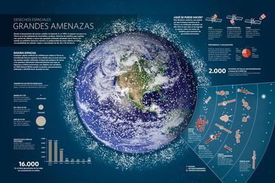 Infografía Sobre Basura Espacial, Los Objetos Que Quedan Orbitando Y El Peligro Que Representan