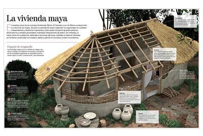 Infografía Sobre La Vivienda Maya, Construida Con Madera Y Adobe (2000 A.C. Al 1546 D.C.)