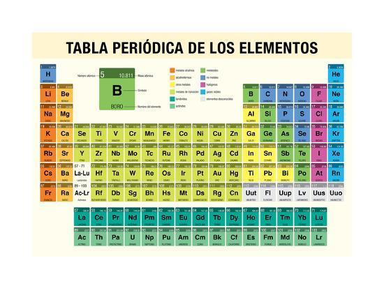 tabla periodica de los elementos periodic table of elements in spanish language chemistry